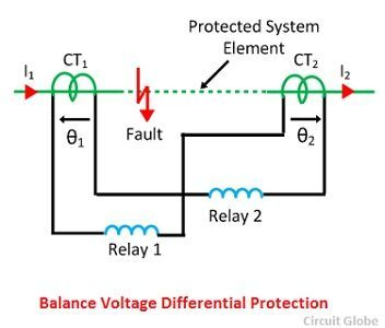 biased-voltage-differential-protection-relay-
