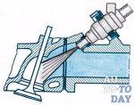 Двигатель с распределенным впрыском топлива – Распределенный или непосредственный впрыск (MPI или GDI). Какая разница и что лучше