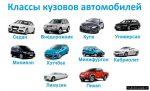 Кузова автомобиля – Типы кузова легковых автомобилей (описание с фото)