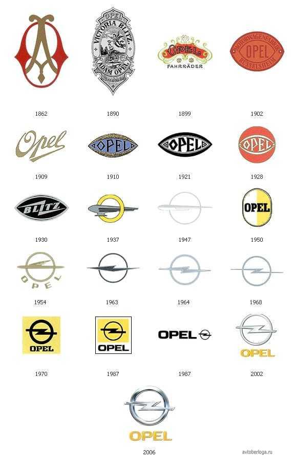 отличаются только логотипы автомашин на картинках и их названия нашем каталоге более